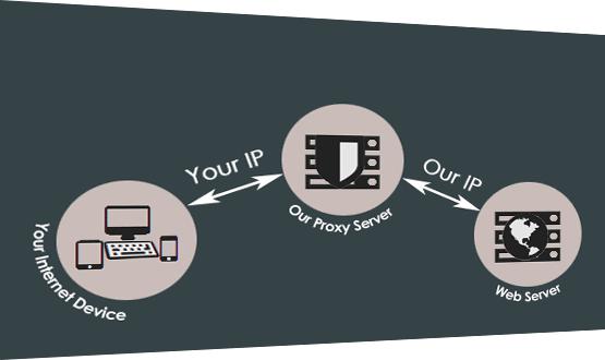 Premium Proxy Service | Main Page